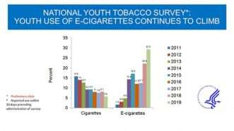 vaping-and-smoking-trends-HS-students