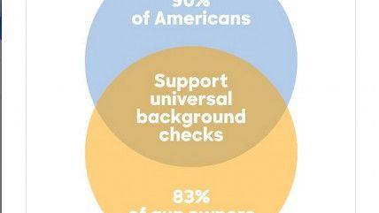 cbc238982 Hillary Clinton Just Tweeted This Godawful Venn Diagram About Gun Control