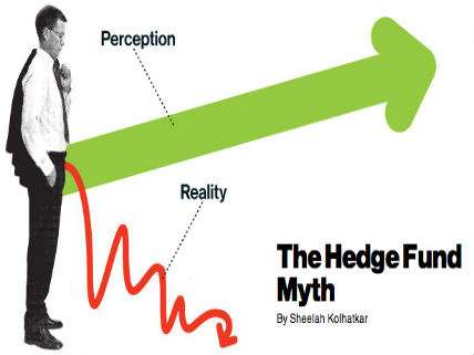 Hedge Fund Myth