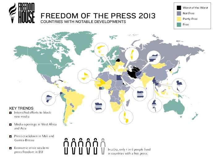 Freedom of the Press 2013