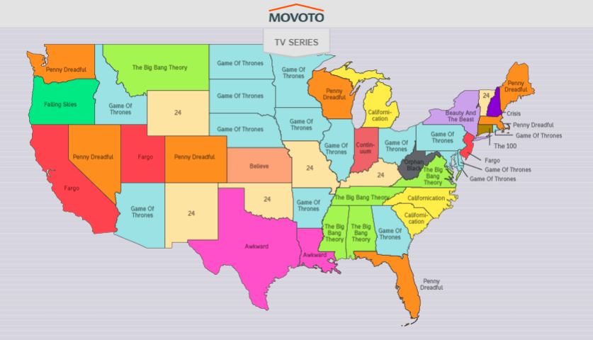 Top torrented TV shows according to Movoto
