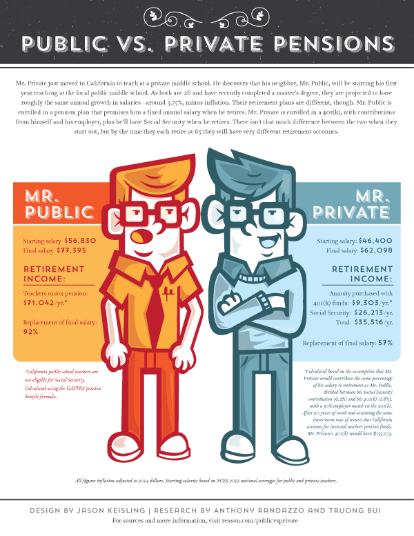 Public vs Private pensions
