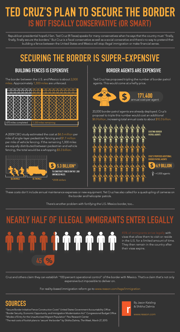 Ted Cruz Securing the Borders Infographic