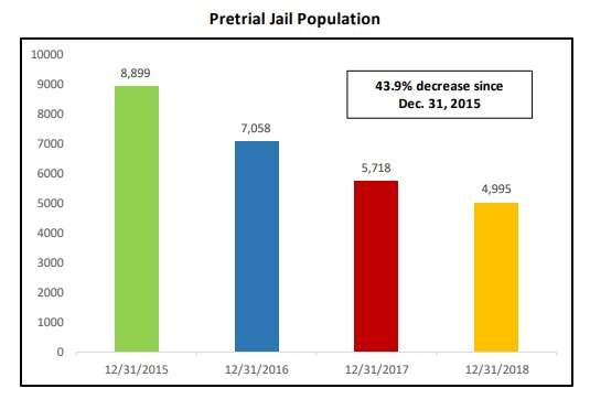New Jersey pretrial detention numbers