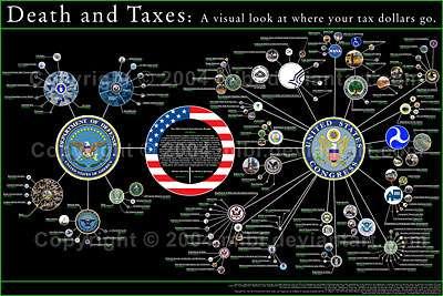 Death_and_Taxes.jpg