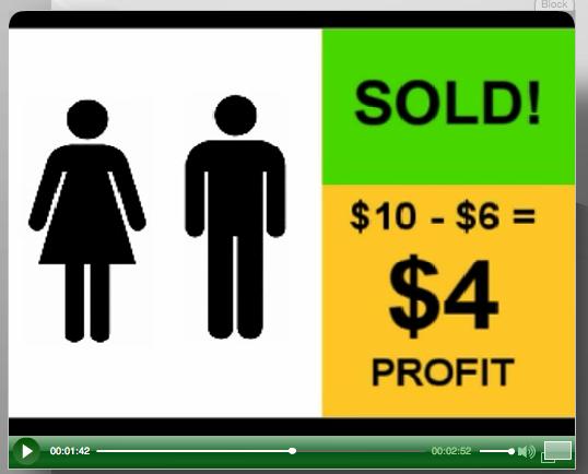 Short Selling video