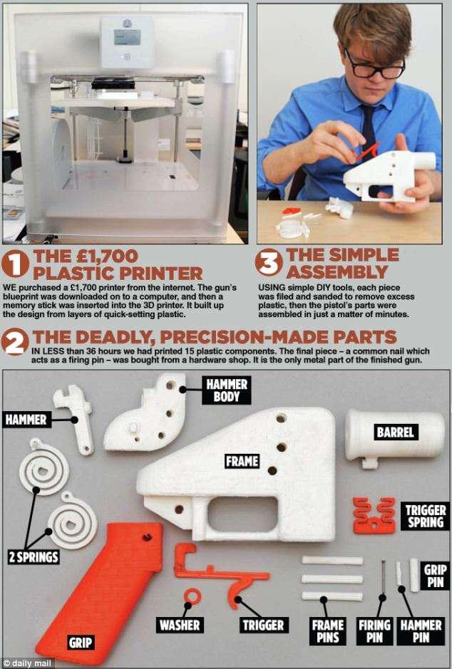 3D printed pistol