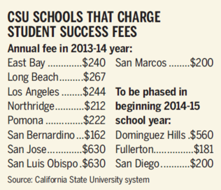 What the Hell Are 'Student Success Fees'? (Or: How to Raise