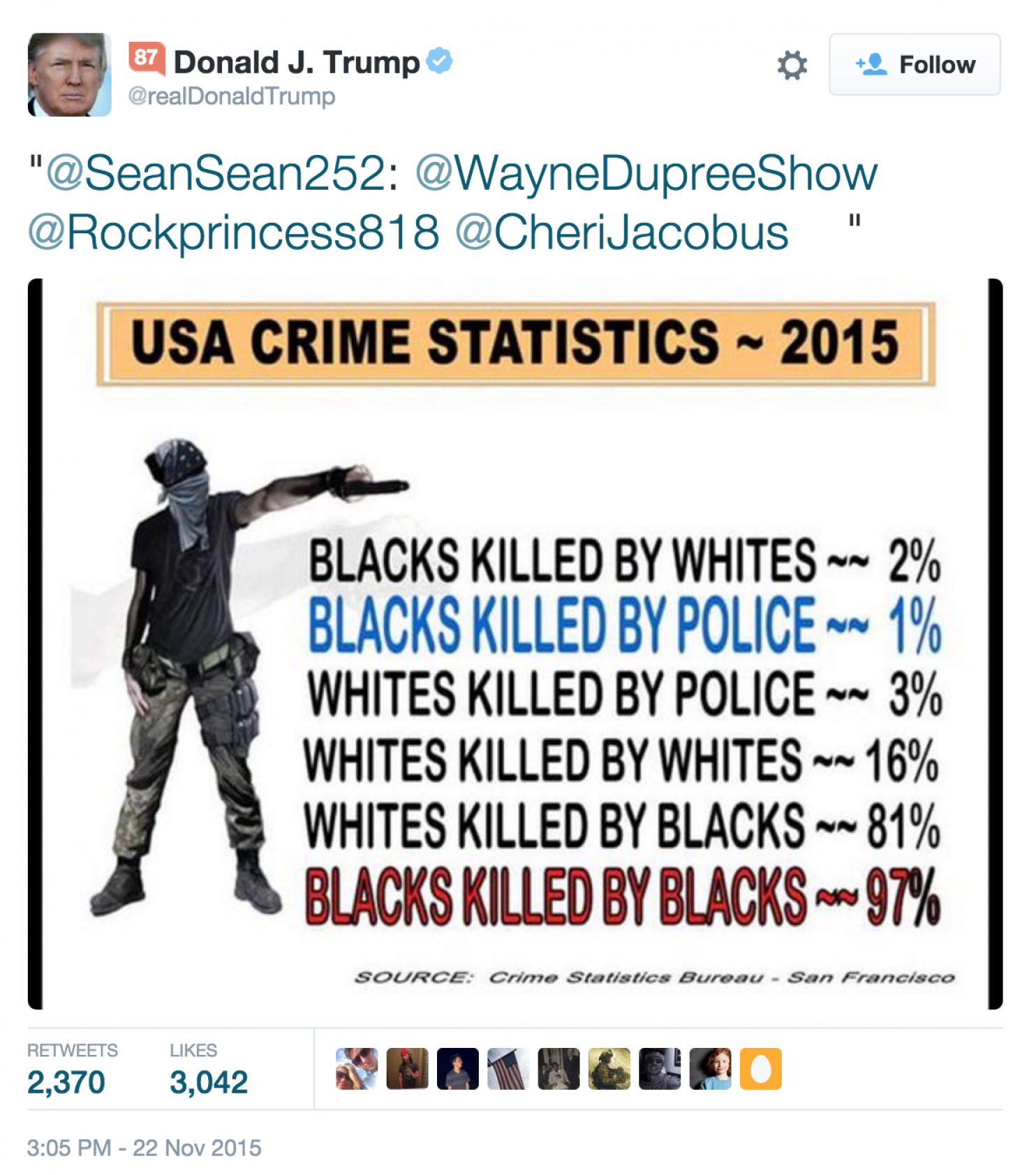 USA CRIME STATISTICS! ||| WashingtonPost