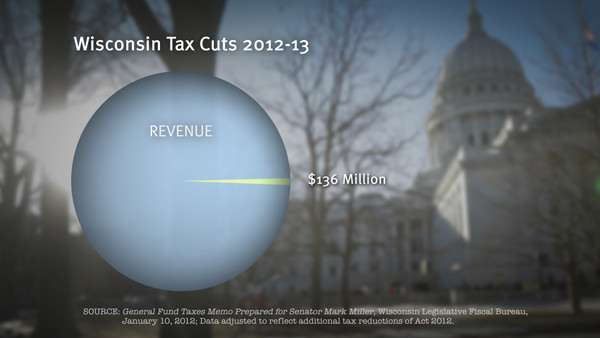Wisconsin Tax Cuts