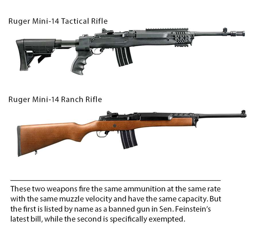 Assault Weapons,' Explained – Reason com