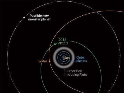 maybe they'll call it pluto??