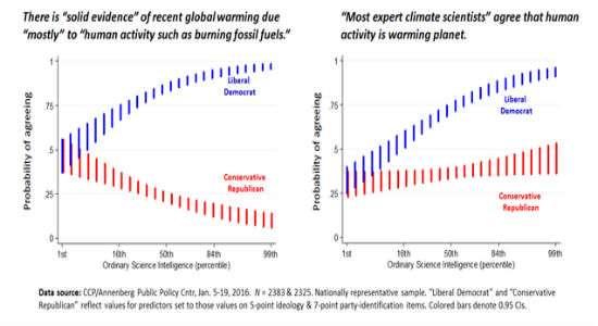 ClimateDivide
