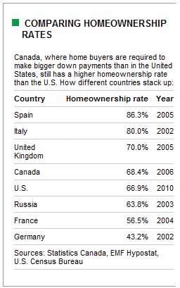If Spain's got a lot of it, it's probably no good.