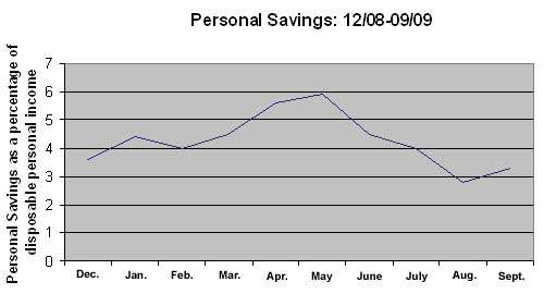 Geithner urges all Americans to turn this chart upside down.